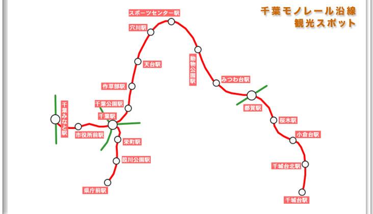千葉モノレール沿線 観光スポット